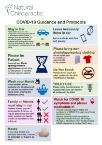 Covid-19 Guidance For Patients